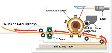 base-funcionamiento-impresora-toner-1-