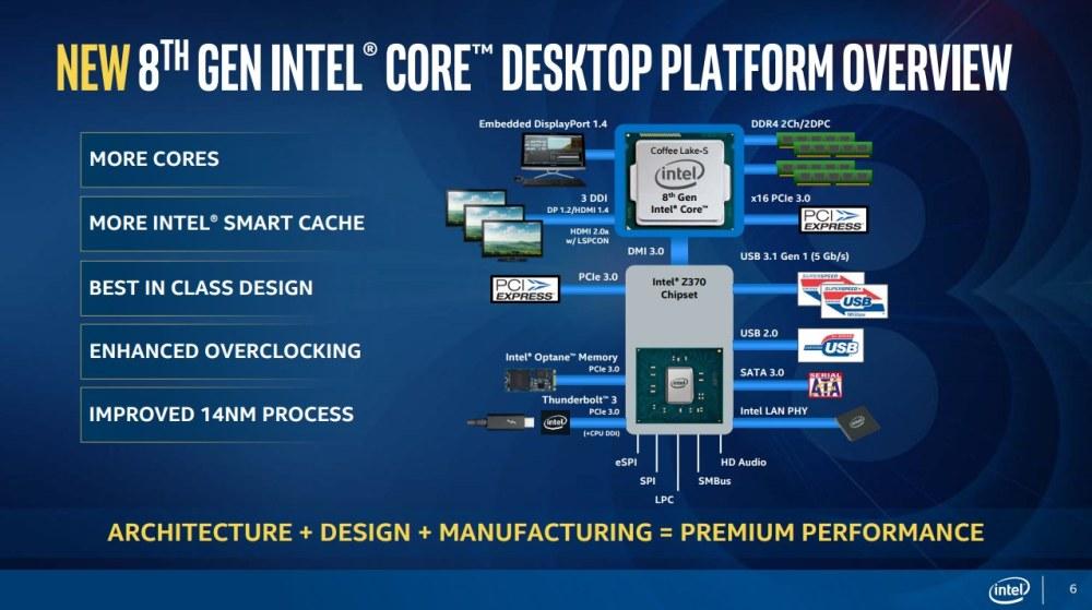 intel-procesadores-8
