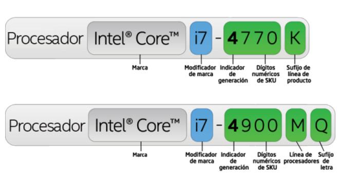 Intel_denominacion_4.jpg