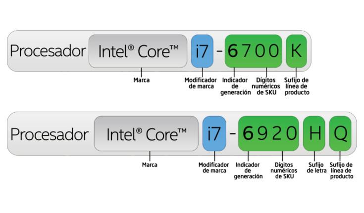 Microprocesadores_Intel_2.jpg