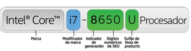 nomenclatura-intel