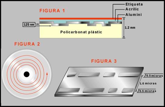 partes espiral cd
