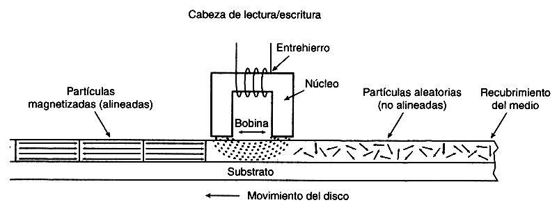 Portapapeles01